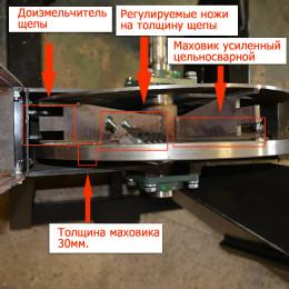 Щепорез 4М130Т